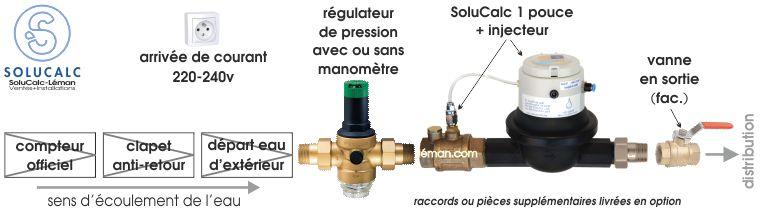 Solucalc la solution au calcaire dans l 39 eau potable r gion l manique - Reducteur de pression d eau apres compteur ...